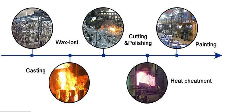 EBI casting production process