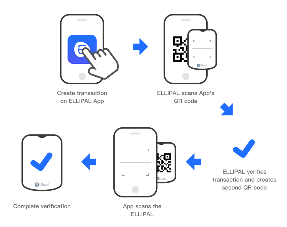 ELLIPAL Hardware Wallet QR Code