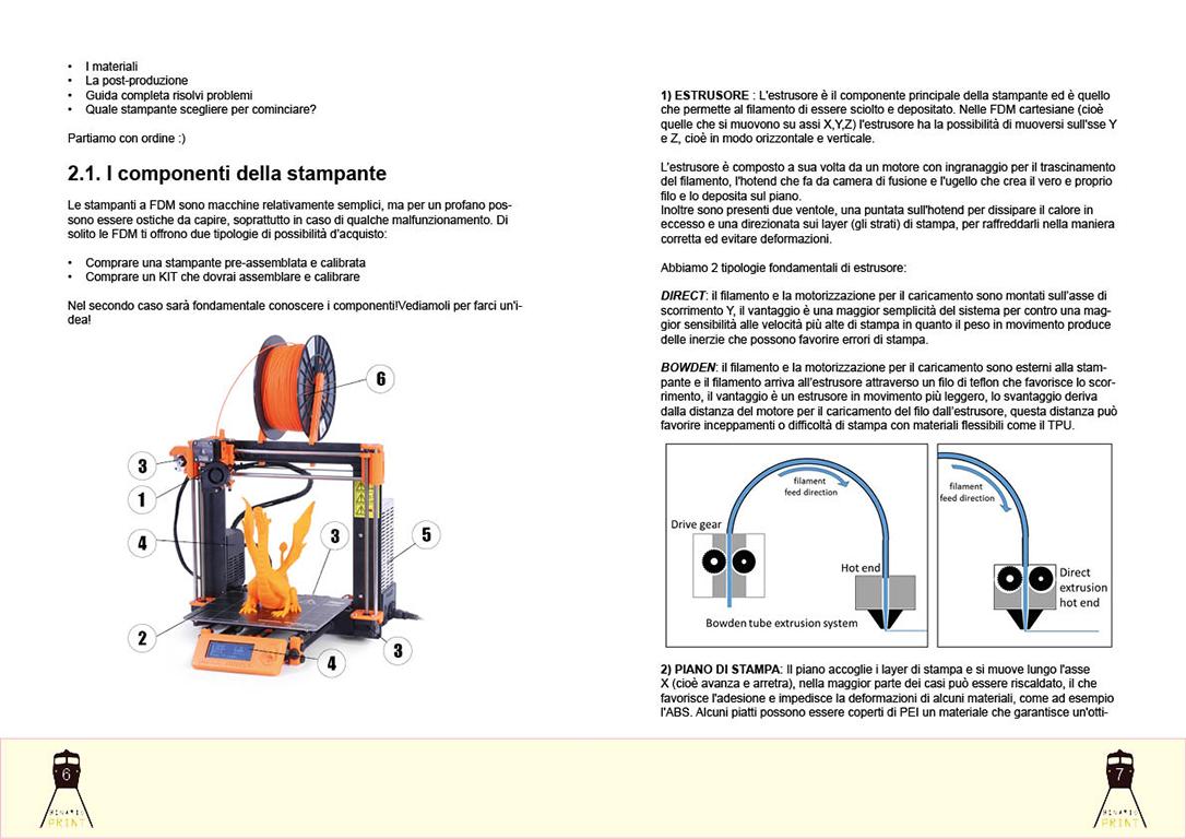 Scarica gratuitamente l 39 ebook guida completa per stampare for Programmi 3d free